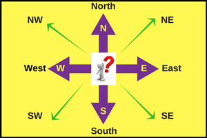 direction and distance reasoning questions